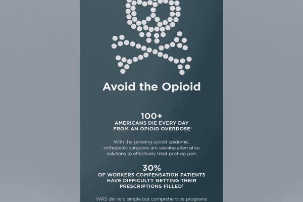 Avoid the Opioid Rollup Banner